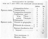 http://henri-poincare.ahp-numerique.fr/files/omeka25-poinca/93/1871_extrait-bac-lettre_600.jpg
