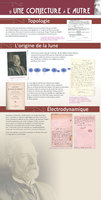 http://henri-poincare.ahp-numerique.fr/files/omeka25-poinca/119/panneau11-conjecture_1000.jpg